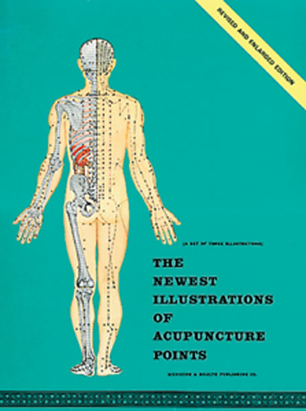 Newest Illustrations of Acupuncture Points
