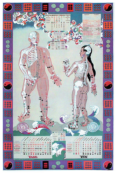 Illustrated Acupuncture Chart